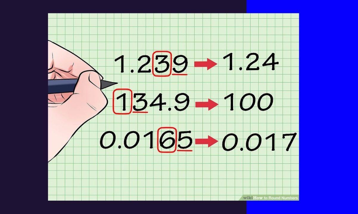 Округление чисел. Теория