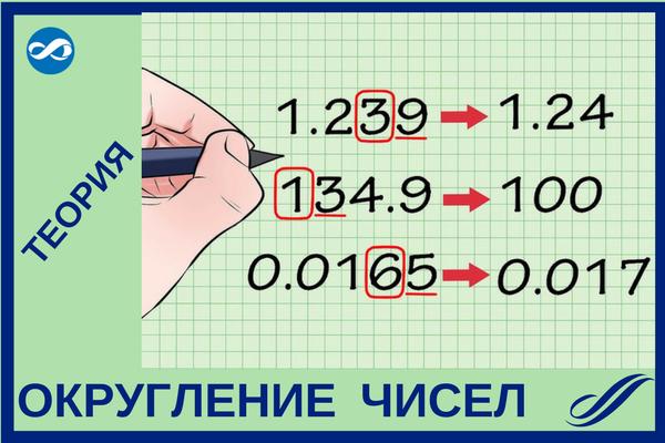 Округление чисел (теория)