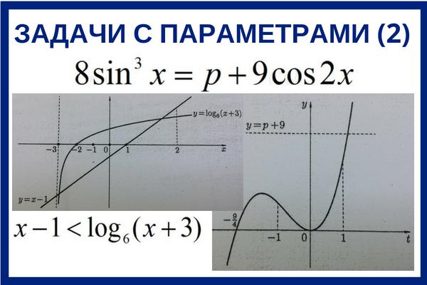 Задачи с параметрами. часть 2